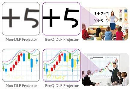 Jual Proyektor BenQ MX522P